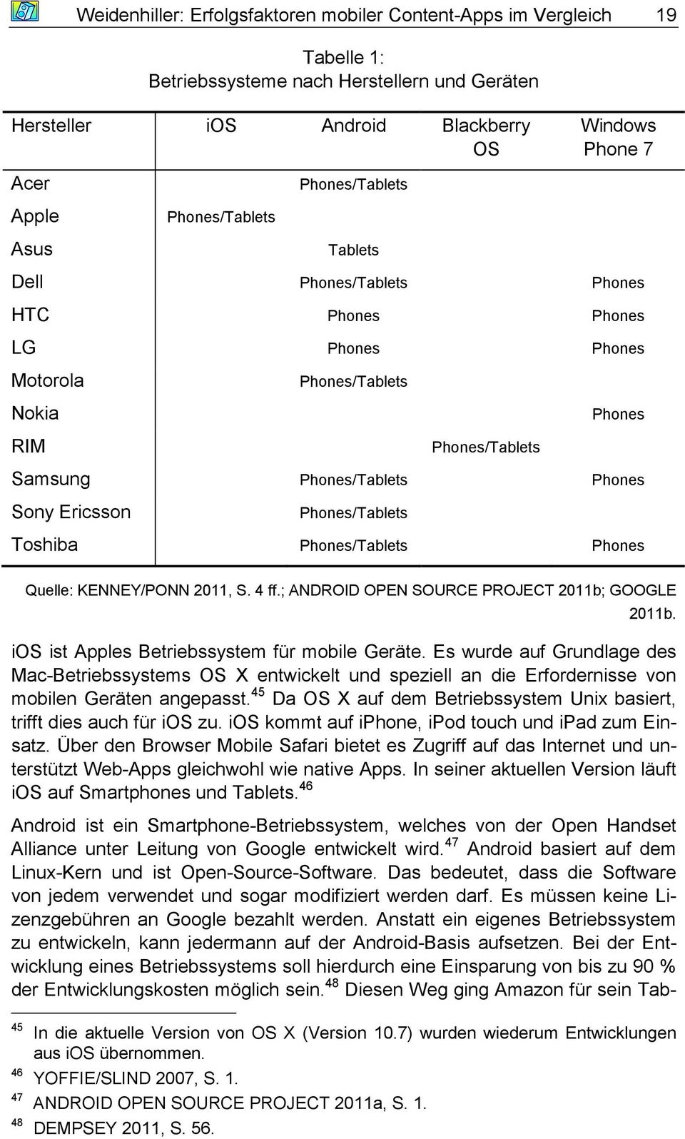 Ericsson Phones/Tablets Toshiba Phones/Tablets Phones Quelle: KENNEY/PONN 2011, S. 4 ff.; ANDROID OPEN SOURCE PROJECT 2011b; GOOGLE 2011b. ios ist Apples Betriebssystem für mobile Geräte.