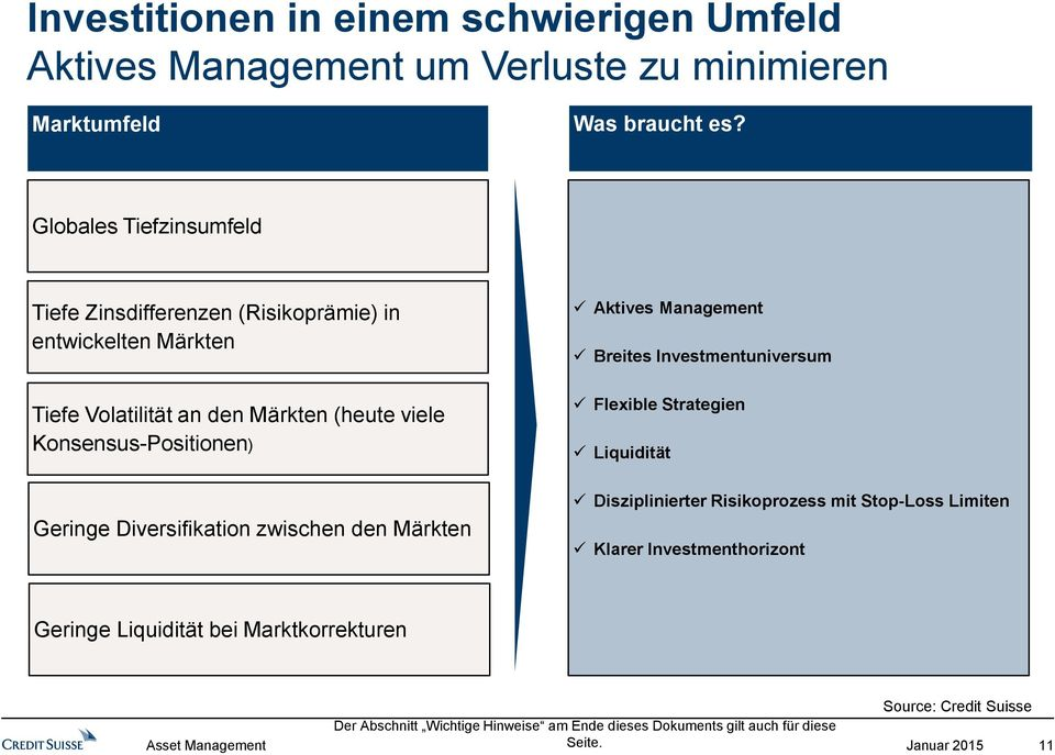 Konsensus-Positionen) Geringe Diversifikation zwischen den Märkten Aktives Management Breites Investmentuniversum Flexible Strategien