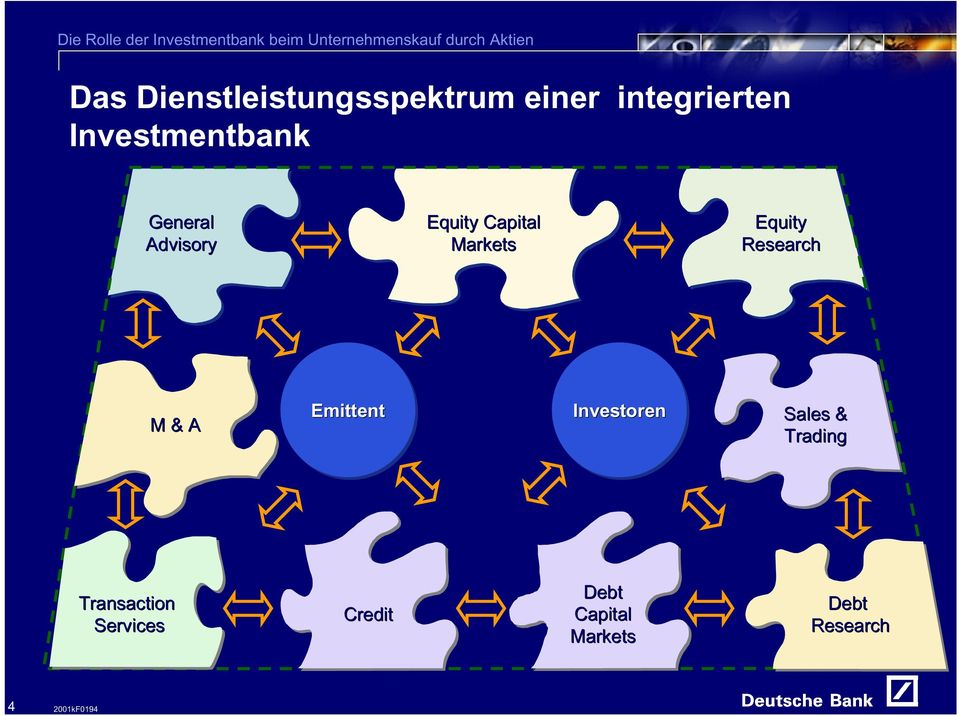 Equity Capital Markets Equity Research M&A Emittet Ivestore Sales &