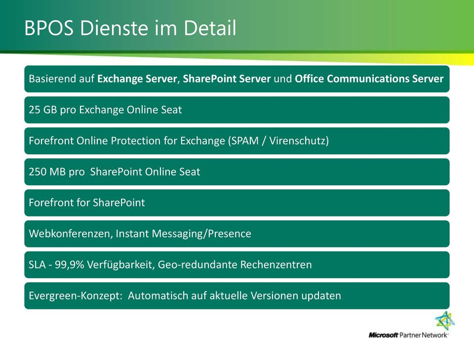 SharePoint Online Seat Forefront for SharePoint Webkonferenzen, Instant Messaging/Presence SLA - 99,9%