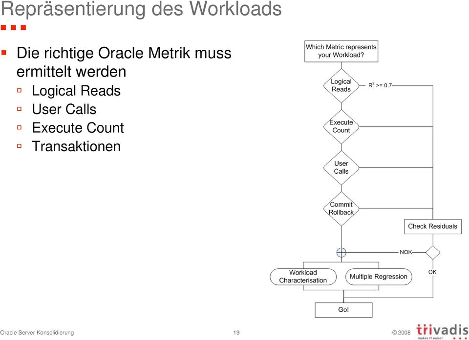 werden Logical Reads User Calls Execute