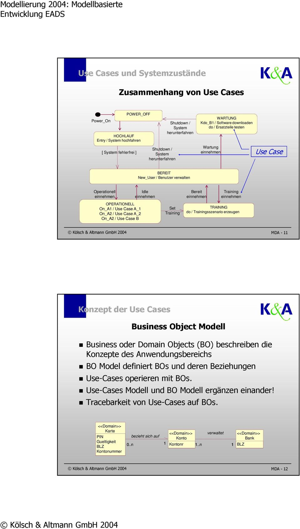 / Use Case A_1 On_A2 / Use Case A_2 On_A2 / Use Case B Idle einnehmen Set Training Bereit einnehmen Training einnehmen TRAINING do / Trainingsszenario erzeugen DA - 11 Konzept der Use Cases Business