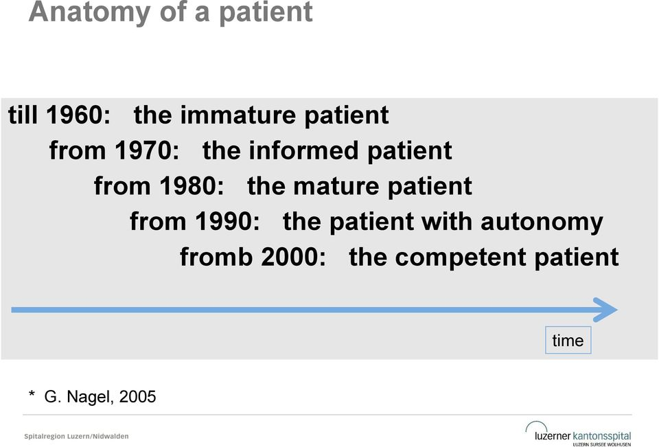 the mature patient from 1990: the patient with
