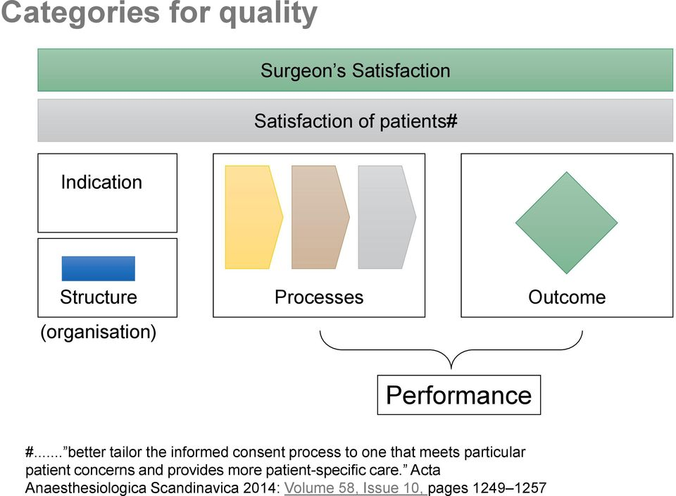 .. better tailor the informed consent process to one that meets particular patient
