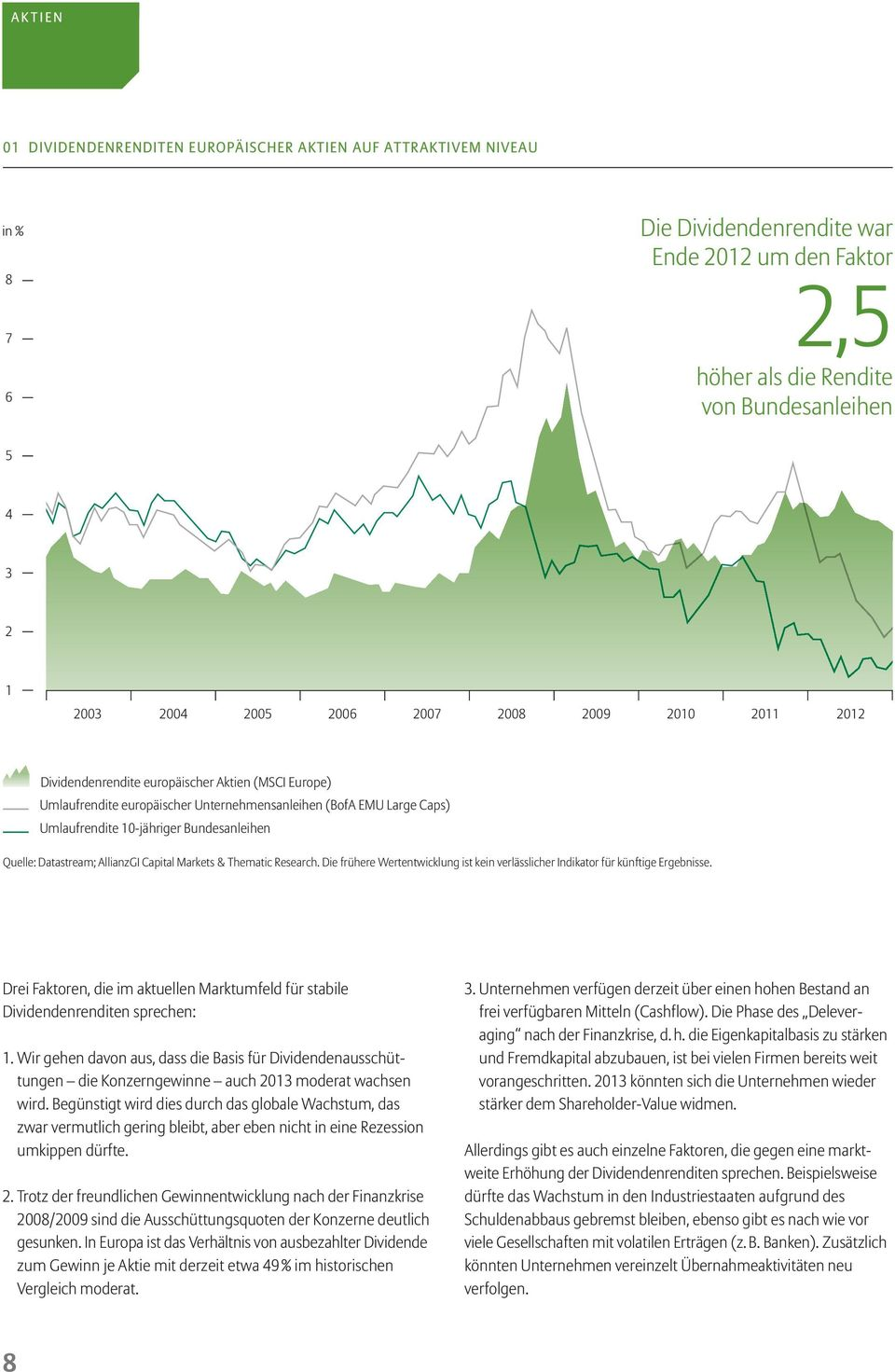 Bundesanleihen Quelle: Datastream; AllianzGI Capital Markets & Thematic Research. Die frühere Wertentwicklung ist kein verlässlicher Indikator für künftige Ergebnisse.