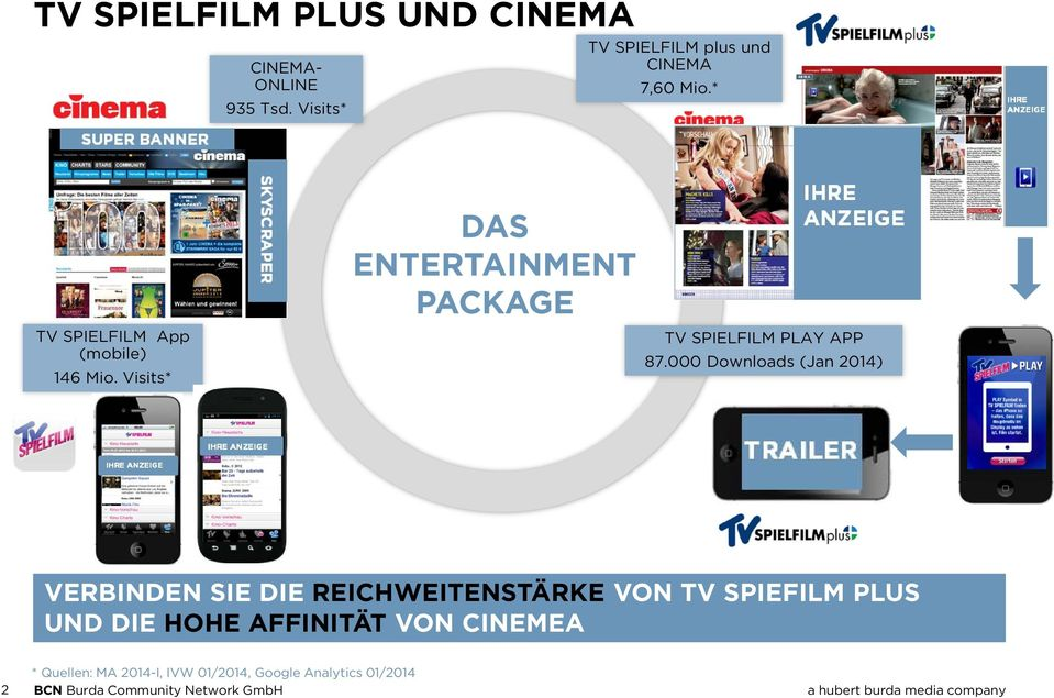 Visits* DAS ENTERTAINMENT PACKAGE TV SPIELFILM PLAY APP 87.