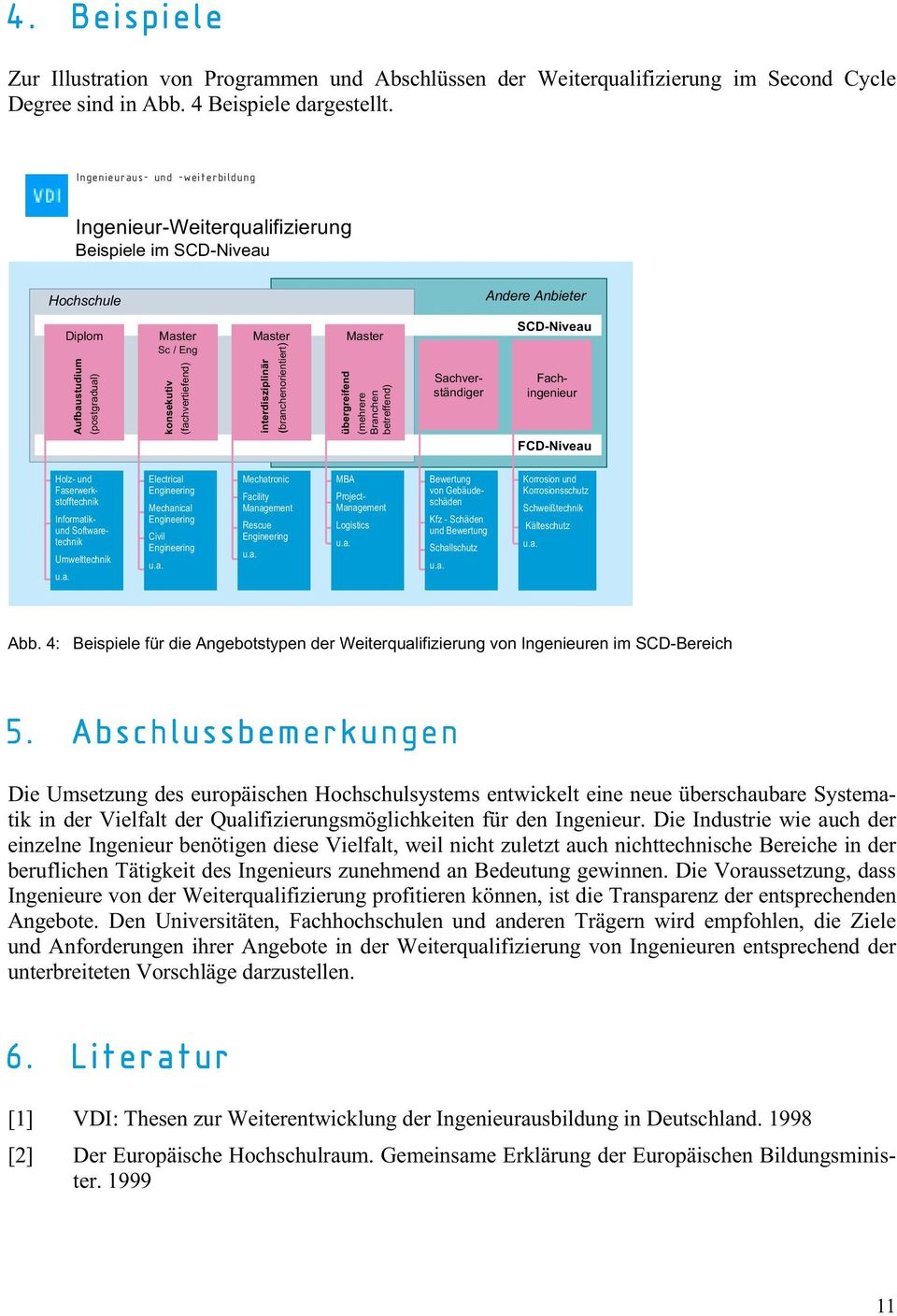 interdisziplinär (branchenorientiert) übergreifend (mehrere Branchen betreffend) Fachingenieur Sachverständiger SCD-Niveau FCD-Niveau Electrical Engineering Mechanical Engineering Civil Engineering u.