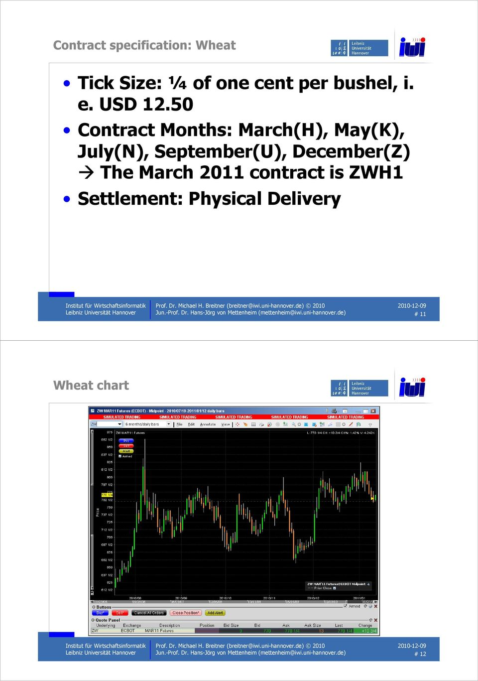 contract is ZWH1 Settlement: Physical Delivery Jun.-Prof. Dr.