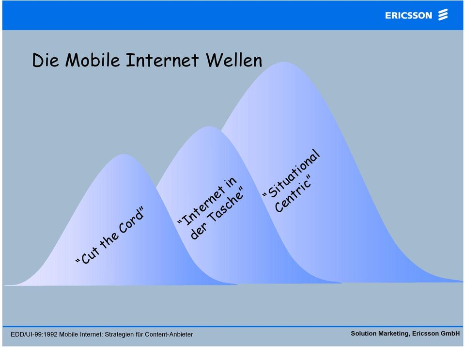 Internet in der