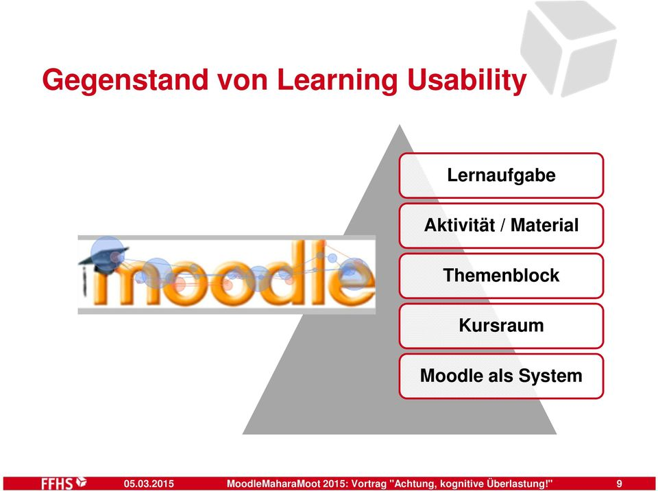 Moodle als System 05.03.