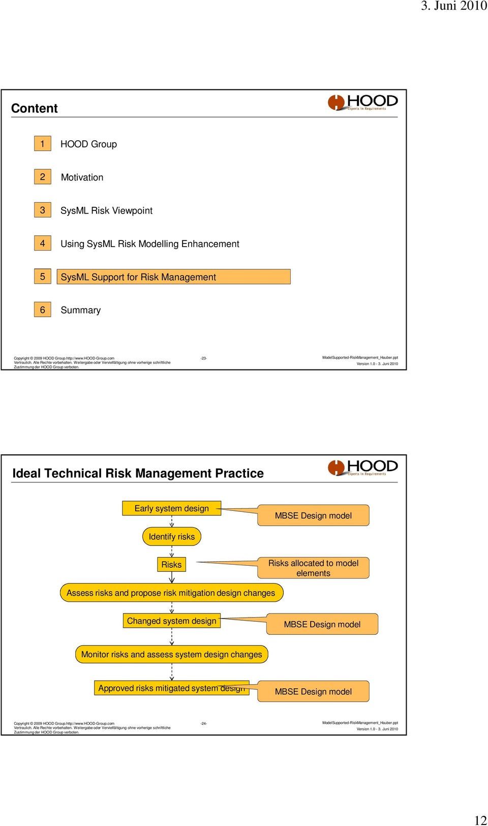 Risks allocated to model elements Assess risks and propose risk mitigation design changes Changed system design MBSE