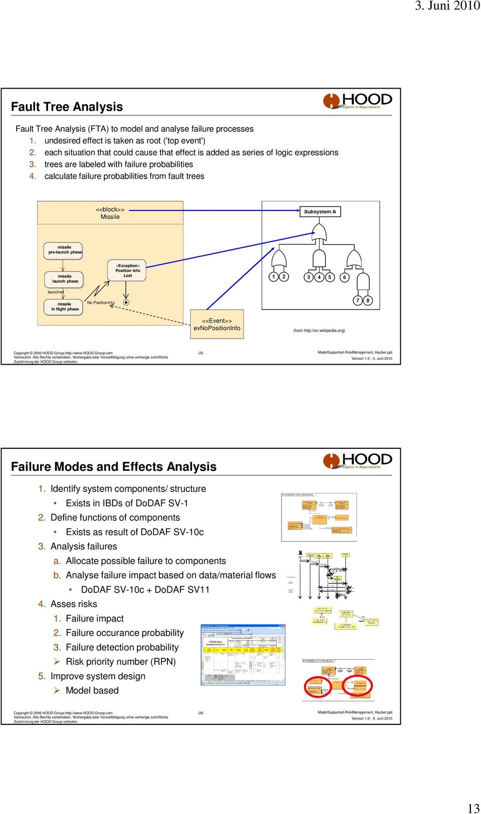 Juni 2010 Fault Tree Analysis Fault Tree Analysis (FTA) to model and analyse failure processes 1. undesired effect is taken as root ('top event') 2.