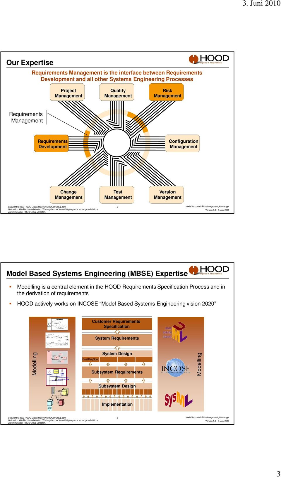 the HOOD Requirements Specification Process and in the derivation of requirements HOOD actively works on INCOSE Model Based Systems Engineering vision 2020 Customer Requirements Specification System