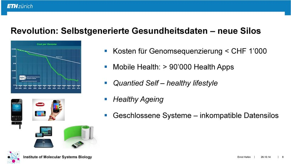 Quantied Self healthy lifestyle Healthy Ageing Geschlossene Systeme