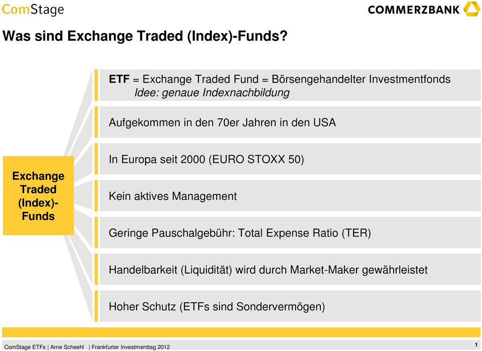 in den 70er Jahren in den USA Exchange Traded (Index)- Funds In Europa seit 2000 (EURO STOXX 50) Kein
