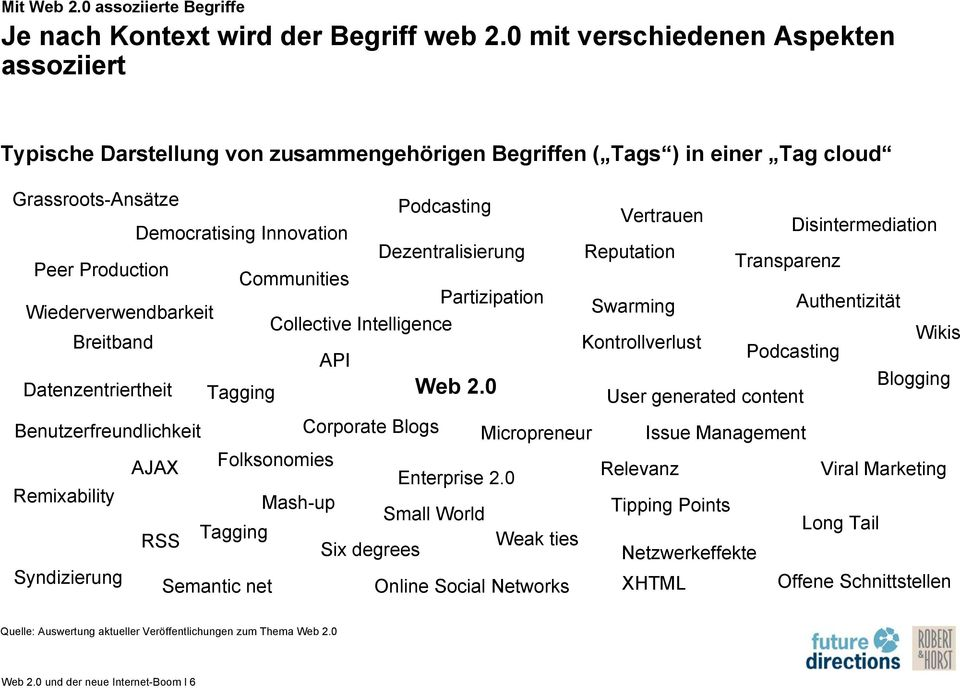Wiederverwendbarkeit Breitband Datenzentriertheit Communities Collective Intelligence API Tagging Podcasting Vertrauen Disintermediation Dezentralisierung Reputation Transparenz Partizipation Web 2.