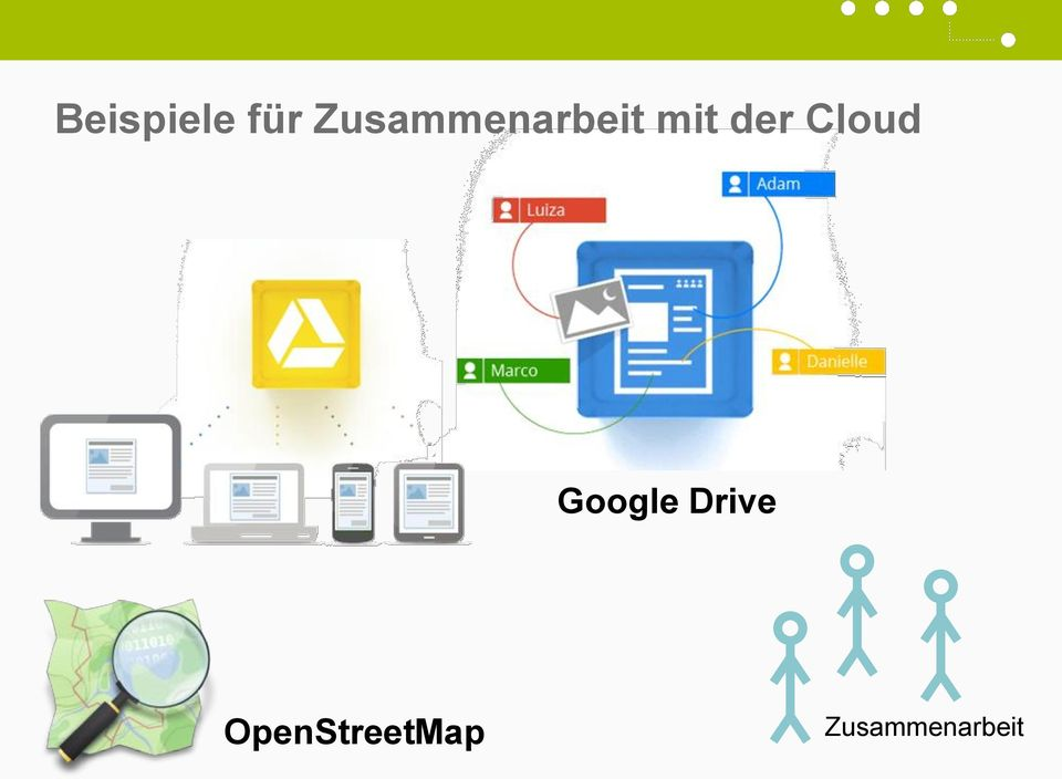 der Cloud Google