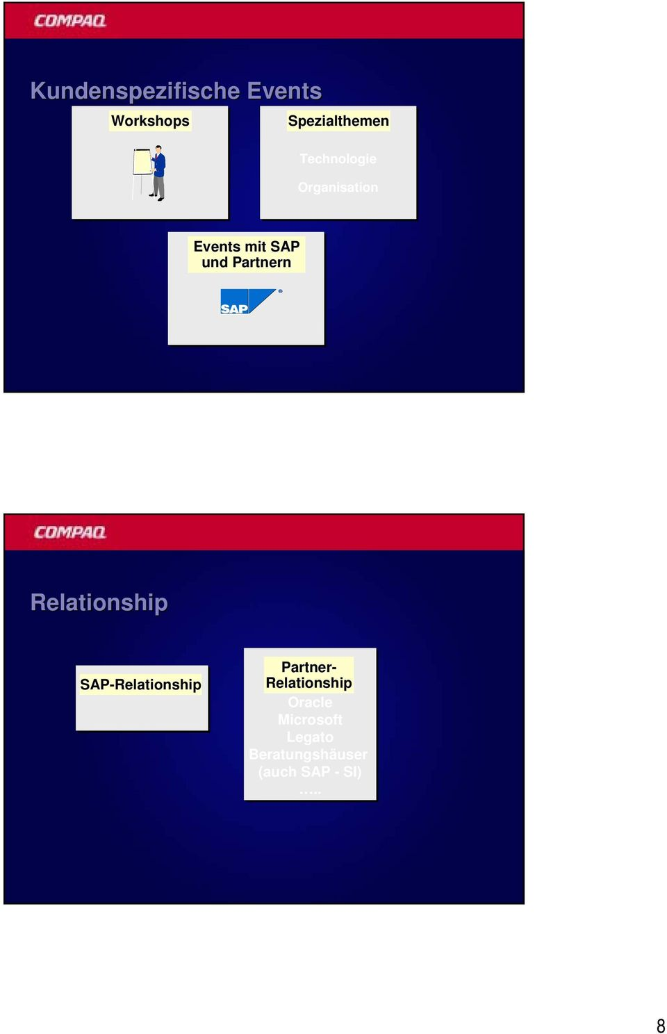 R Relationship SAP-Relationship Partner- Relationship