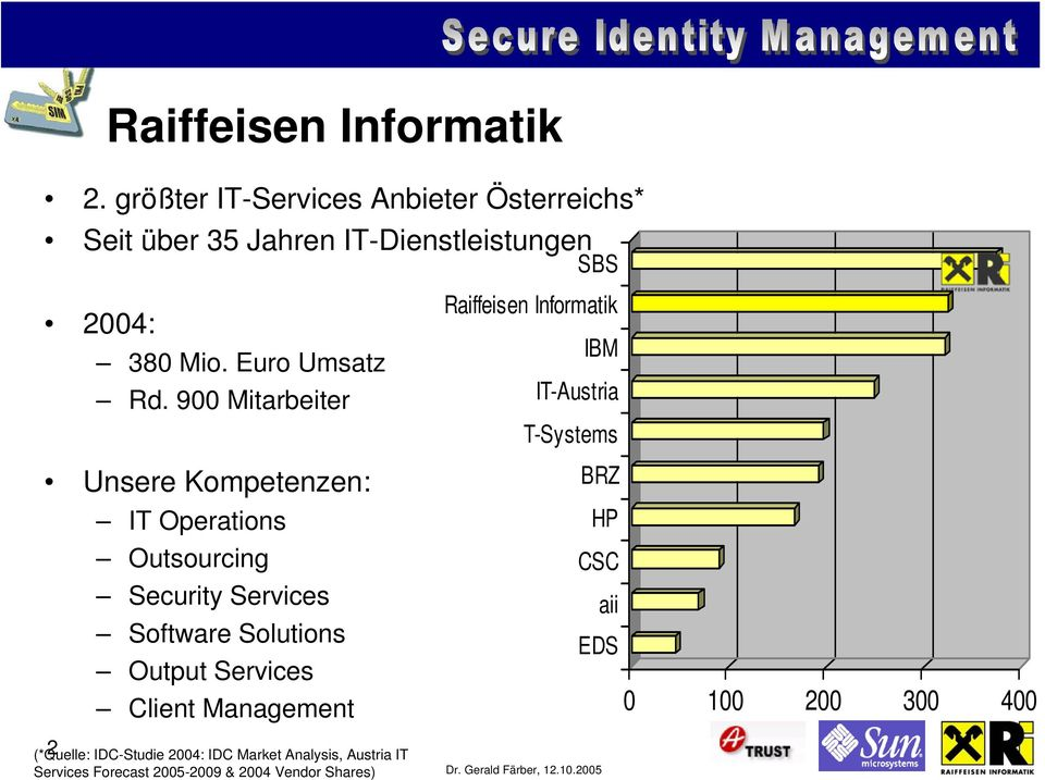 900 Mitarbeiter Unsere Kompetenzen: IT Operations Outsourcing Security Services Software Solutions Output Services