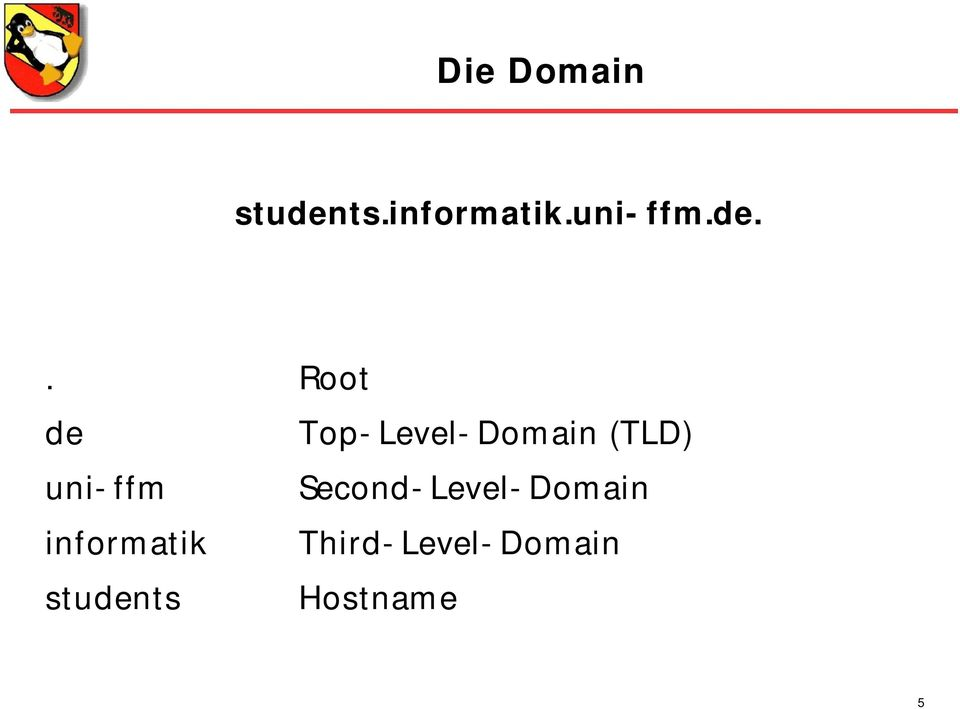 uni- ffm Second- Level- Domain