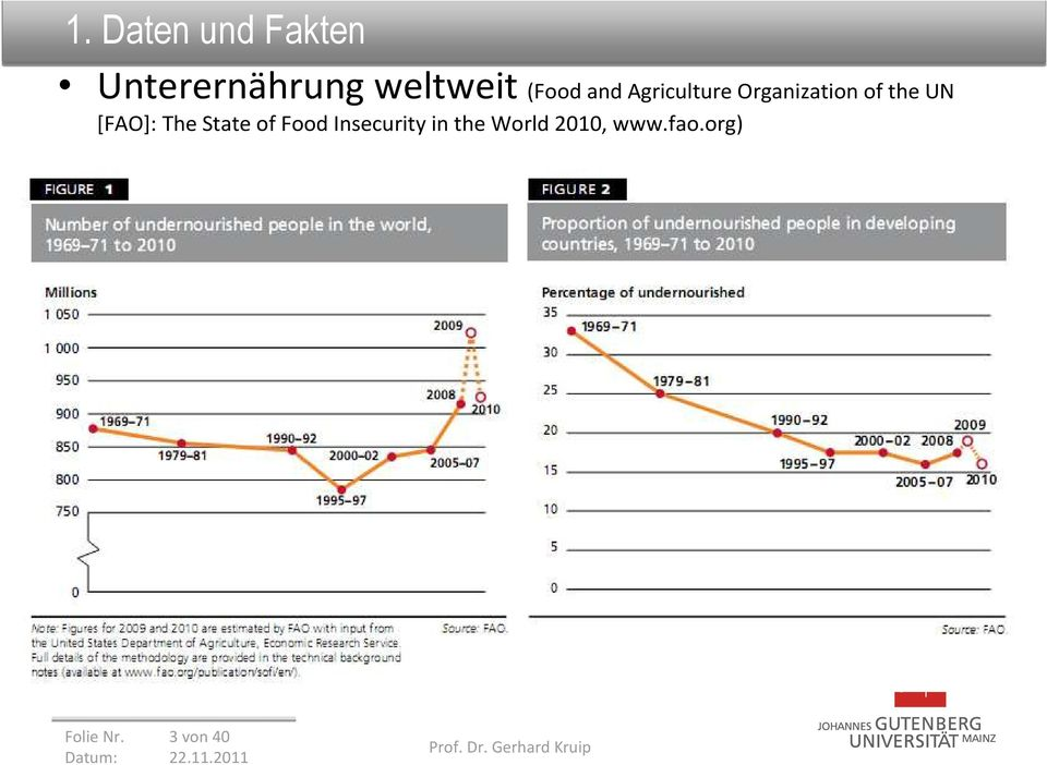 AgricultureOrganizationof theun [FAO]: The