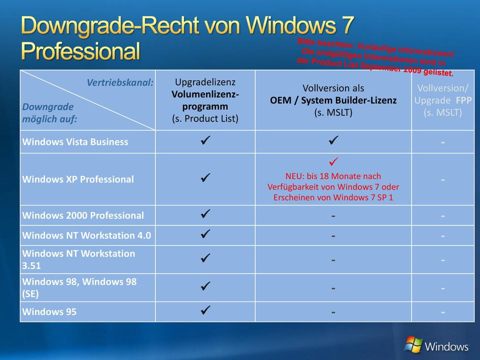 MSLT) Windows Vista Business - Windows XP Professional NEU: bis 18 Monate nach Verfügbarkeit von Windows 7 oder