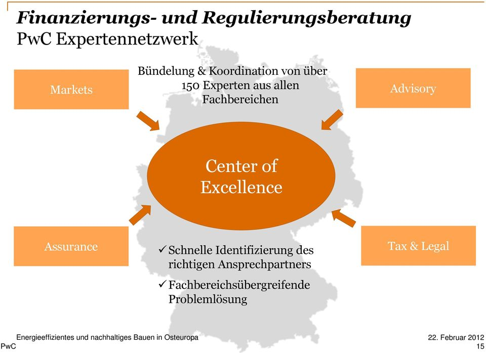 Advisory Center of Excellence Assurance Schnelle Identifizierung des