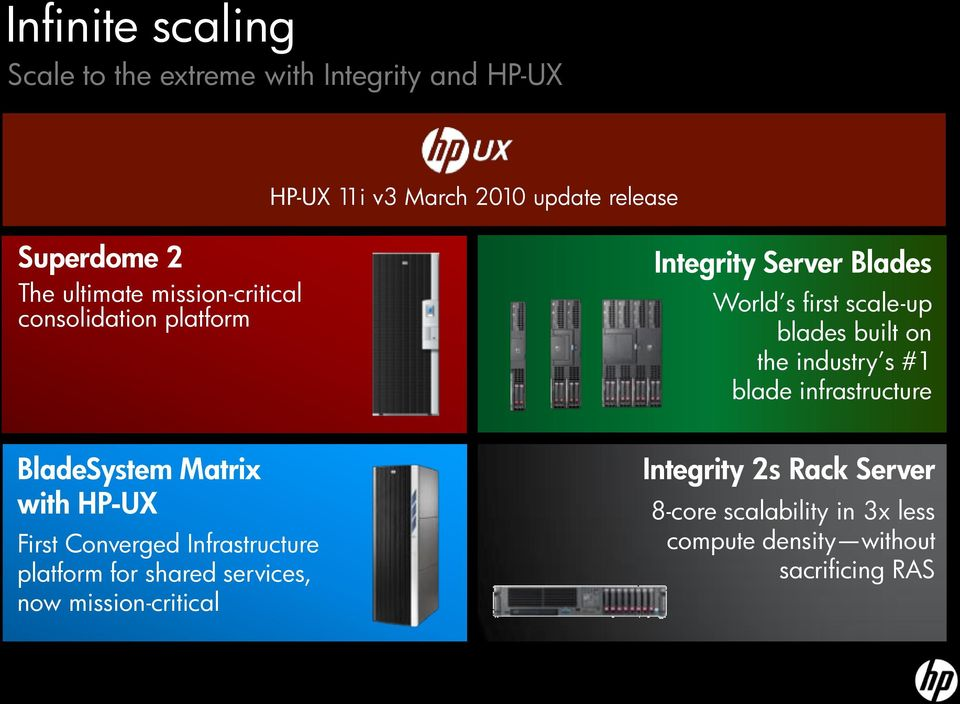 industry s #1 blade infrastructure BladeSystem Matrix with HP-UX First Converged Infrastructure platform for shared
