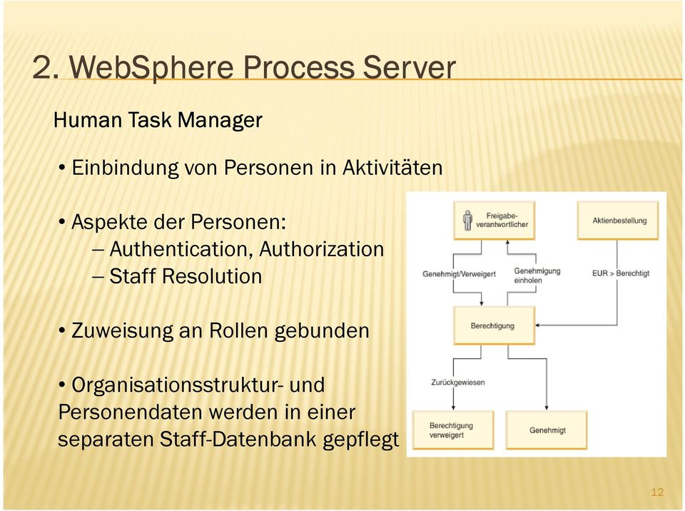 Authorization Staff Resolution Zuweisung an Rollen gebunden