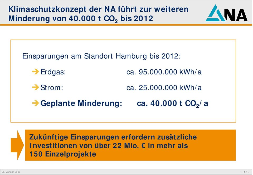 000.000 kwh/a ca. 25.000.000 kwh/a Geplante Minderung: ca. 40.