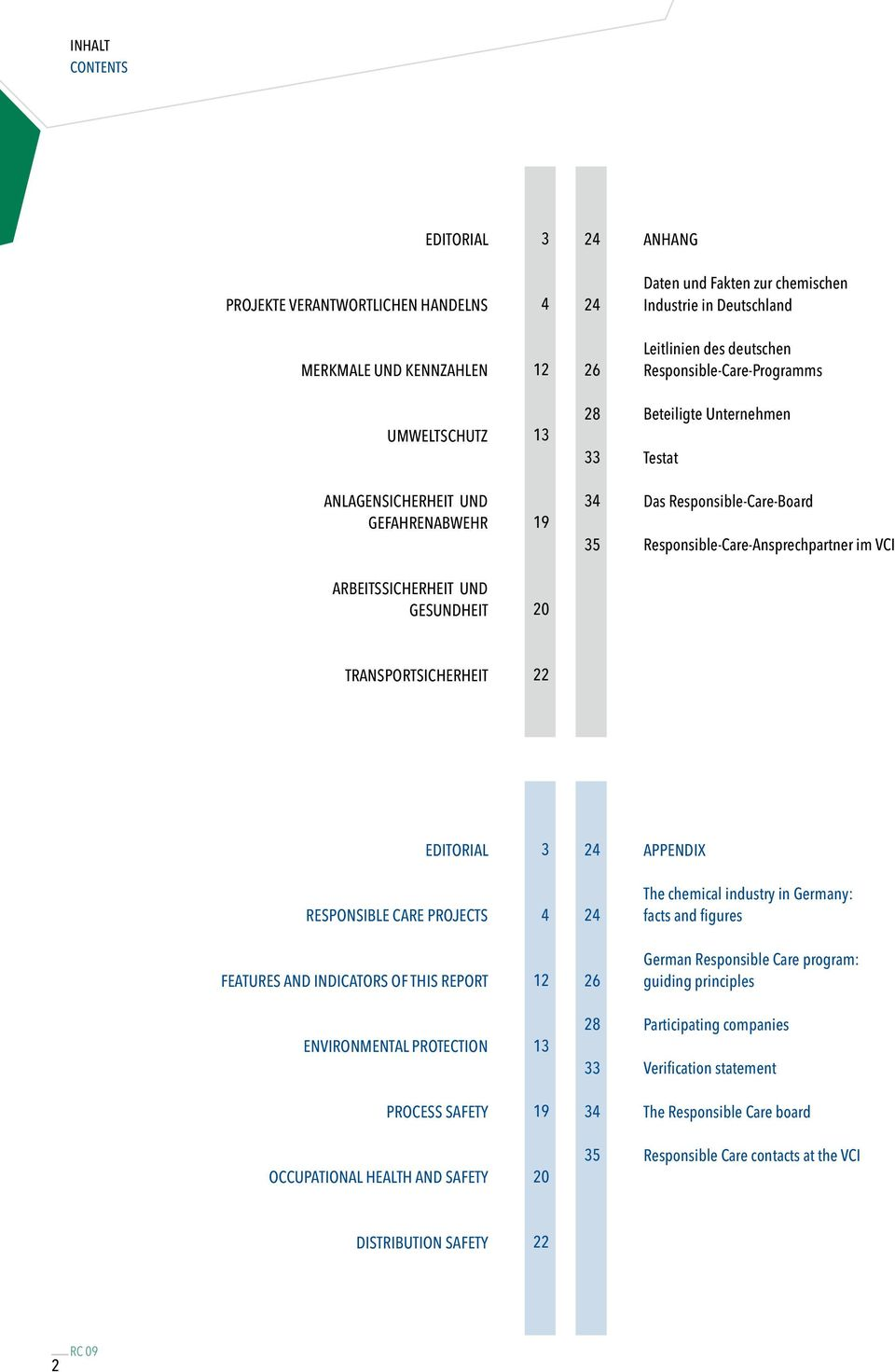 ARBEITSSICHERHEIT UND GESUNDHEIT 20 Transportsicherheit 22 EDITORIAL 3 24 APPENDIX RESPONSIBLE CARE PROJECTS 4 24 The chemical industry in Germany: facts and figures FEATURES AND INDICATORS OF THIS