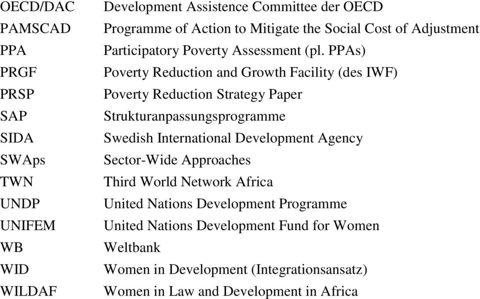 PPAs) Poverty Reduction and Growth Facility (des IWF) Poverty Reduction Strategy Paper Strukturanpassungsprogramme Swedish International