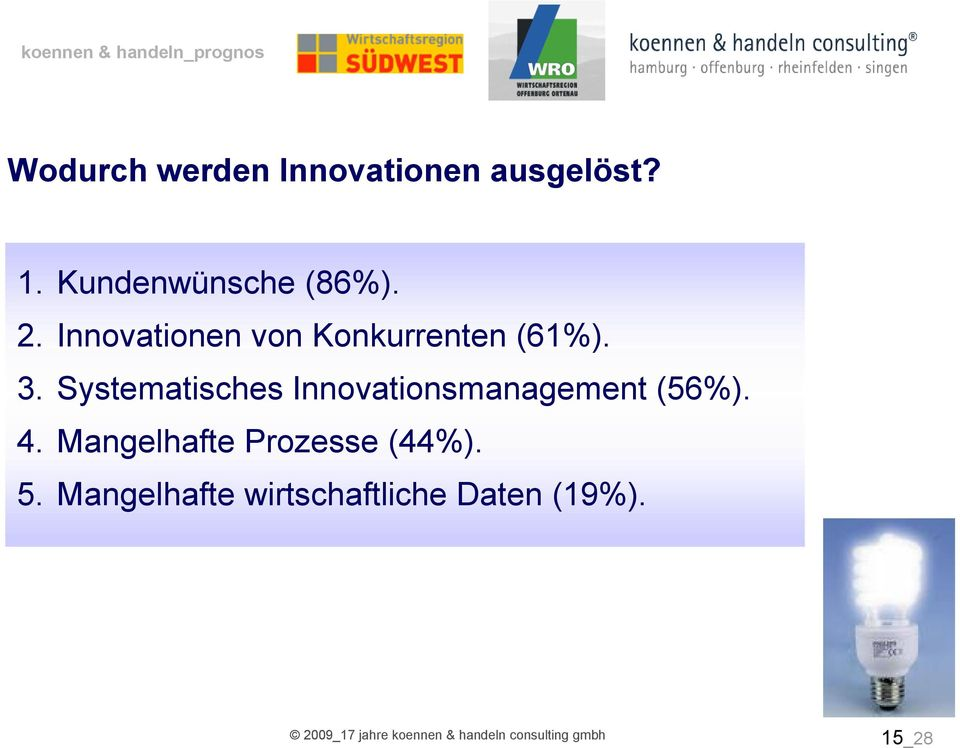 Systematisches Innovationsmanagement (56%). 4.