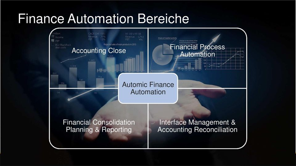 Automation Financial Consolidation Planning &