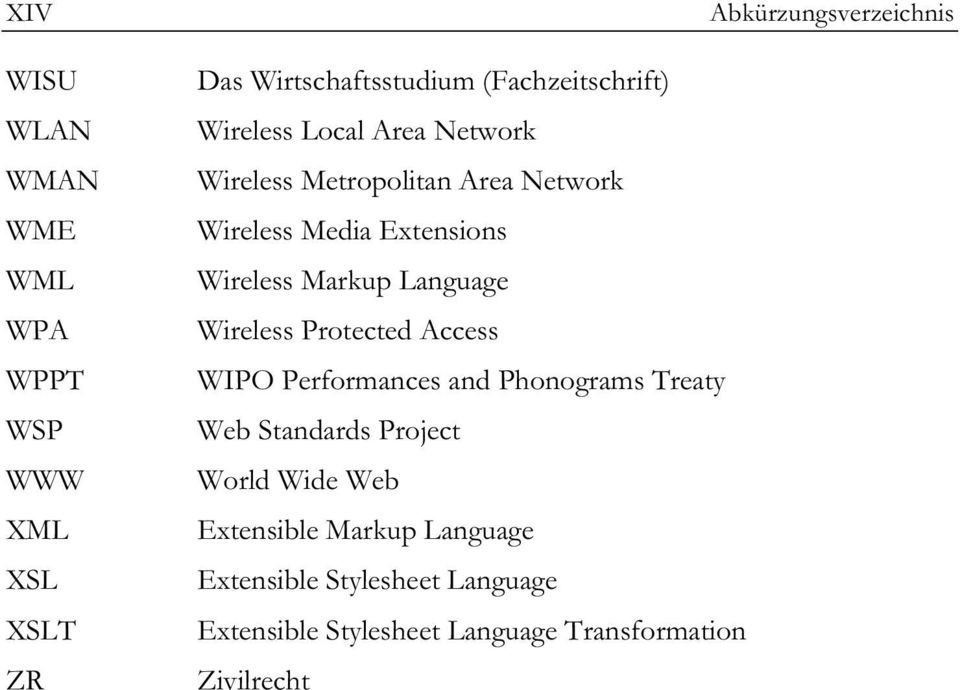 Wireless Markup Language Wireless Protected Access WIPO Performances and Phonograms Treaty Web Standards Project