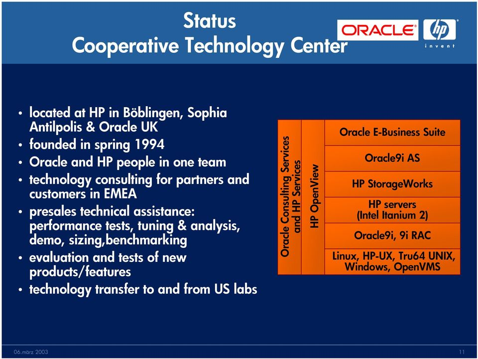 sizing,benchmarking evaluation and tests of new products/features technology transfer to and from US labs Oracle Consulting Services and HP