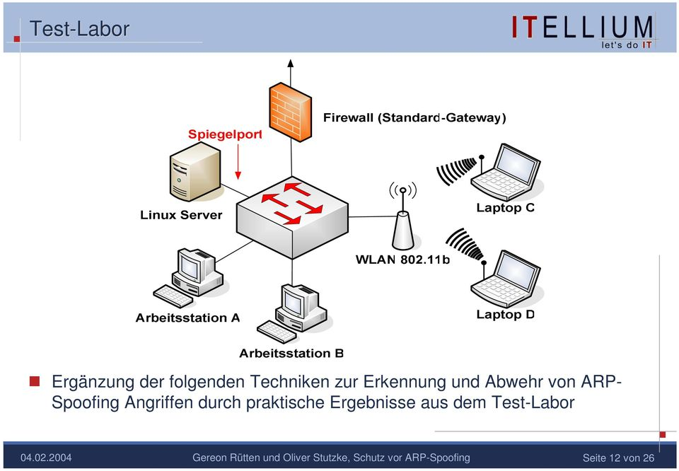 ARP- Spoofing Angriffen durch