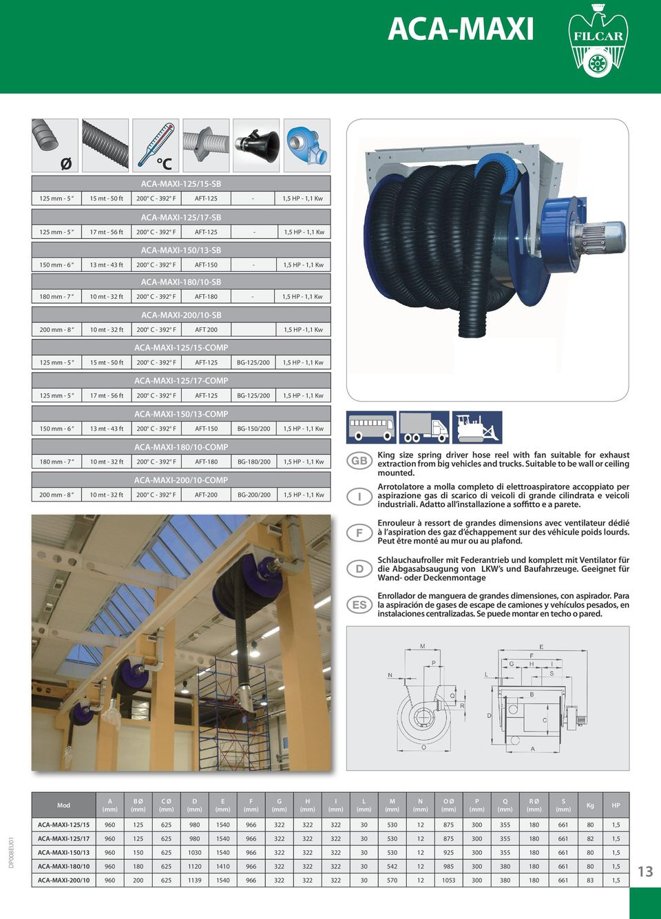 Kw King size spring driver hose reel with fan suitable for exhaust extraction from big vehicles and trucks. Suitable to be wall or ceiling mounted.