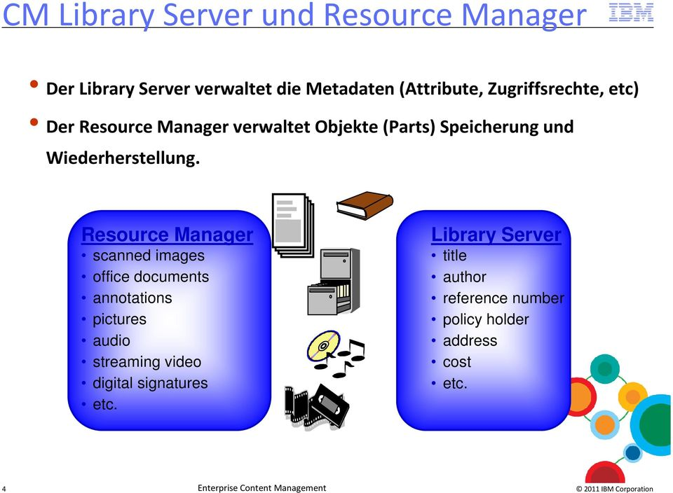Resource Manager scanned images office documents annotations pictures audio streaming video digital