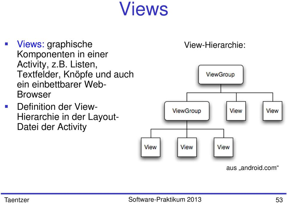 Browser Definition der View- Hierarchie in der Layout- Datei der