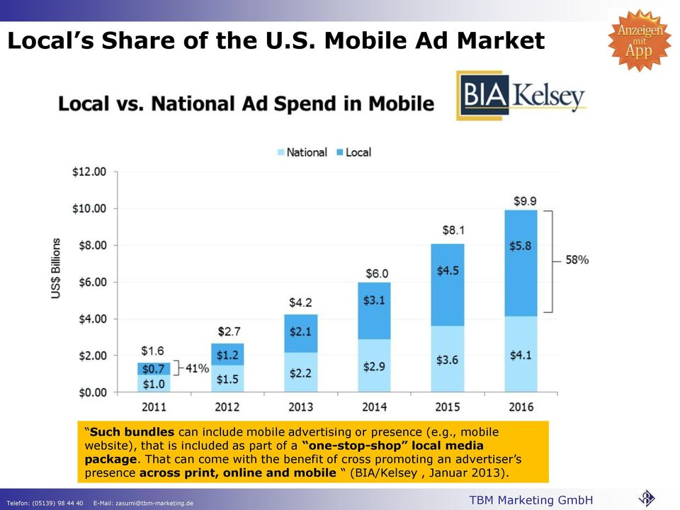 Mobile Ad Market Such bundles can include mobile advertising