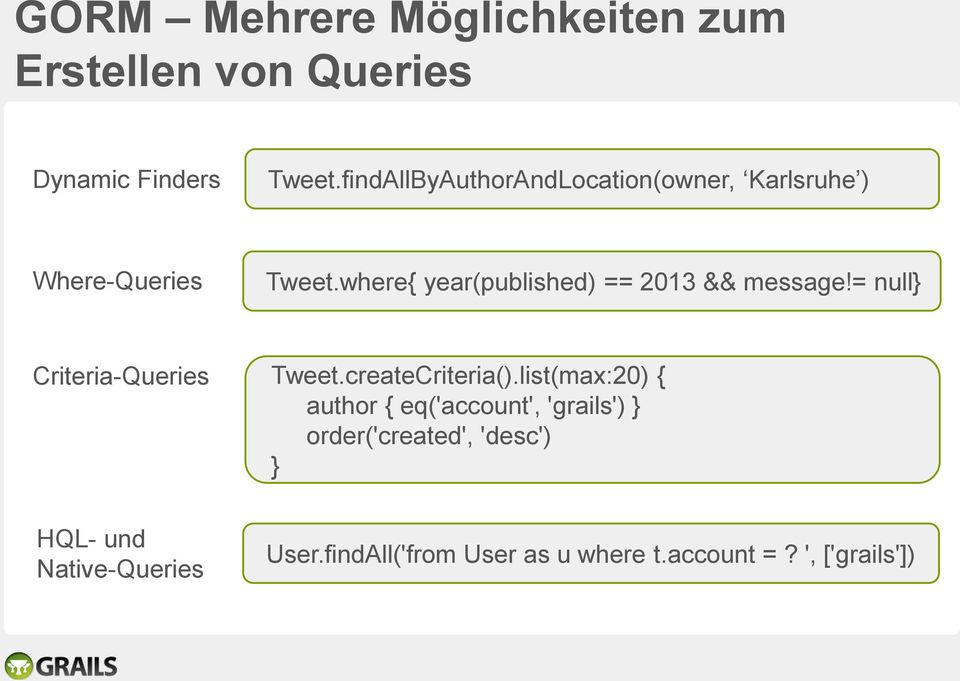 where{ year(published) == 2013 && message!= null} Criteria-Queries Tweet.createCriteria().