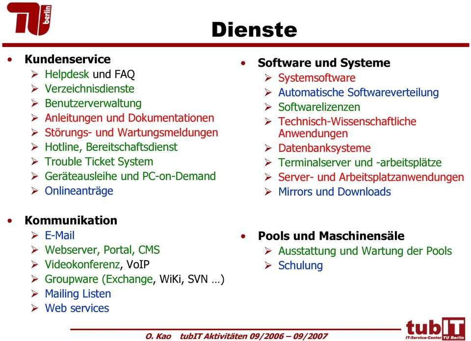 Listen Web services Software und Systeme Systemsoftware Automatische Softwareverteilung Softwarelizenzen Technisch-Wissenschaftliche Anwendungen Datenbanksysteme Terminalserver