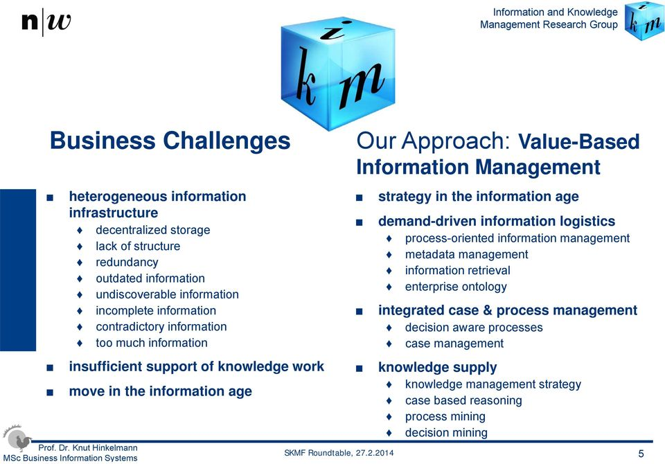 Management 5 strategy in the information age demand-driven information logistics process-oriented information management metadata management information retrieval enterprise