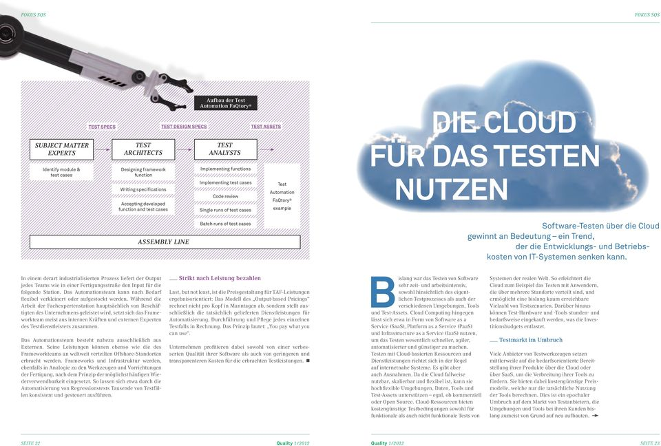 ClOUD für DAS Testen nutzen Assembly Line Batch runs of test cases Software-Testen über die Cloud gewinnt an Bedeutung ein Trend, der die Entwicklungs- und Betriebskosten von IT-Systemen senken kann.