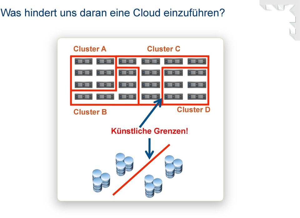 Cluster A Cluster C
