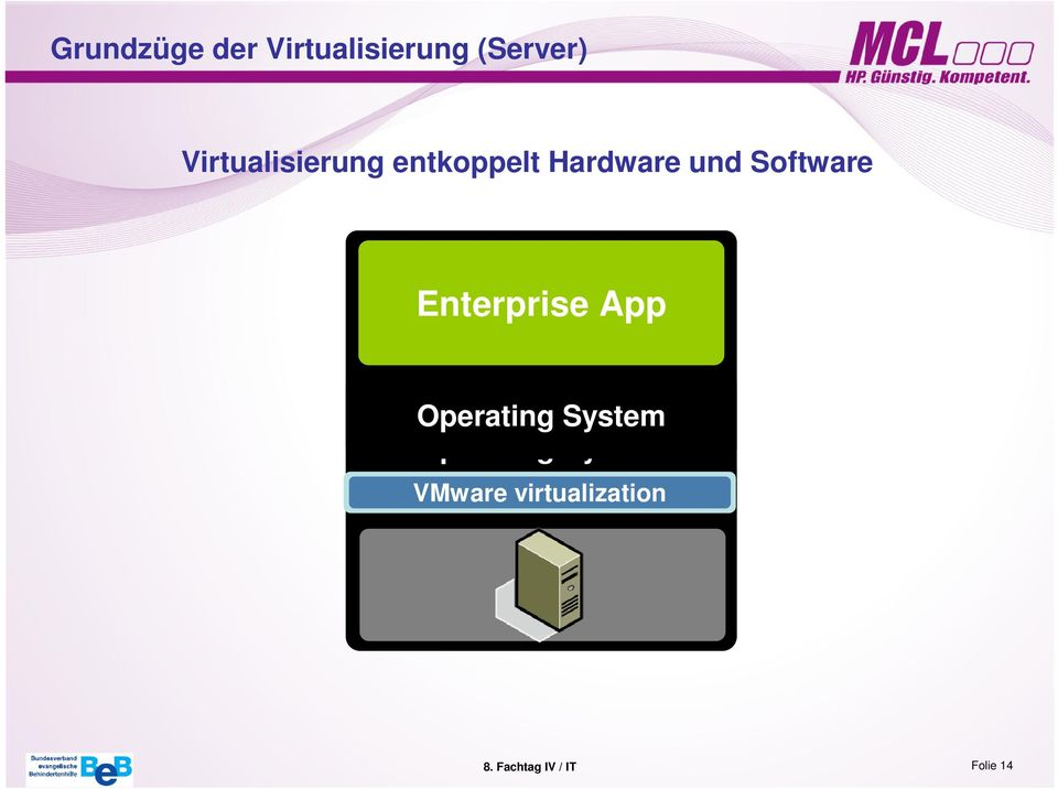 Software Enterprise App Operating System