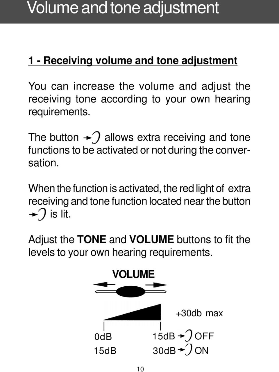 The button allows extra receiving and tone functions to be activated or not during the conversation.