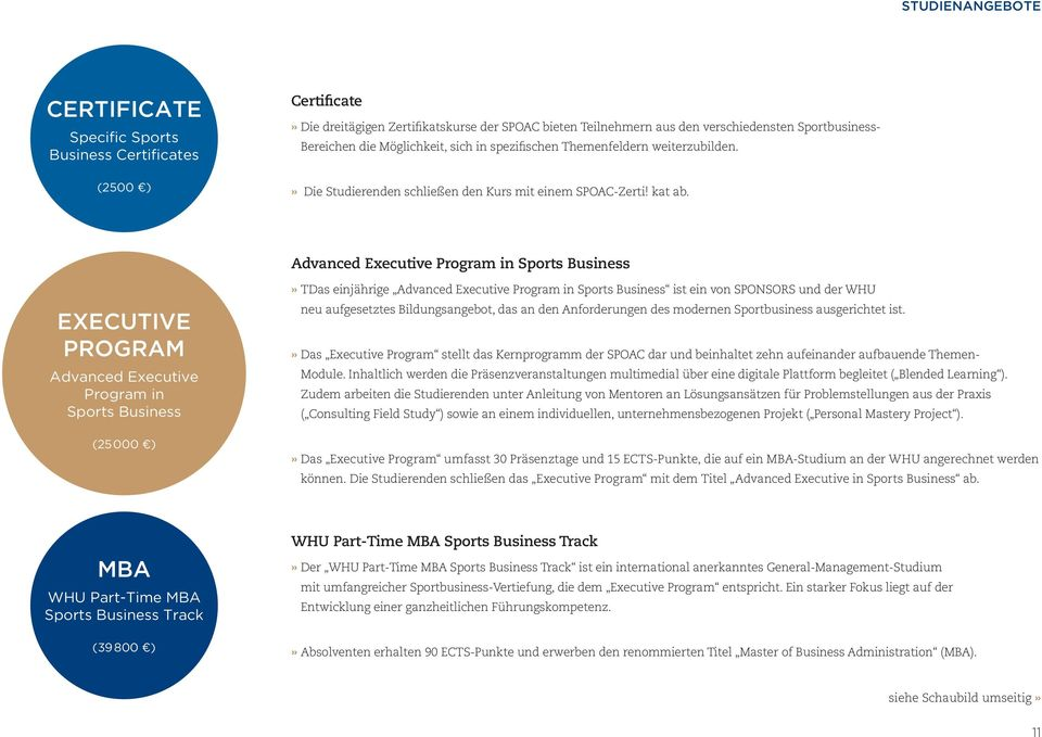 Advanced Executive Program in Sports Business EXECUTIVE PROGRAM Advanced Executive Program in Sports Business (25 000 )» TDas einjährige Advanced Executive Program in Sports Business ist ein von