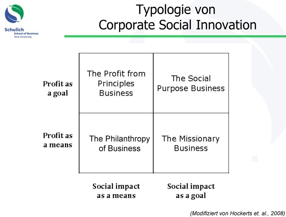 Philanthropy of Business
